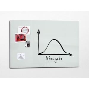Tablette en verre magnétique blanc 4550000027 Kindermann