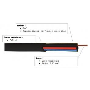 Cable hp souple 4x2.50 mm² noir à la coupe FHP425