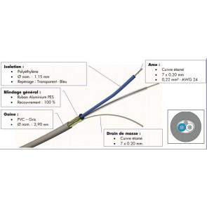 Paire de brassage audio 0,22 mm² à la coupe JA2810