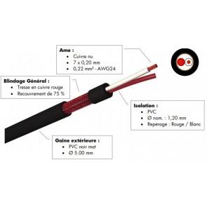 Cable micro 0,22 mm² noir 100m MIC2221