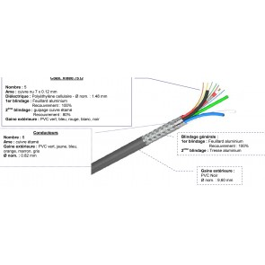 Cable video full VGA noir à la coupe MCCFP S2CEB
