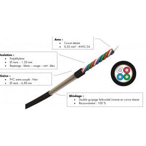 Cable micro noir à la coupe STARQUADT1000 S2CEB