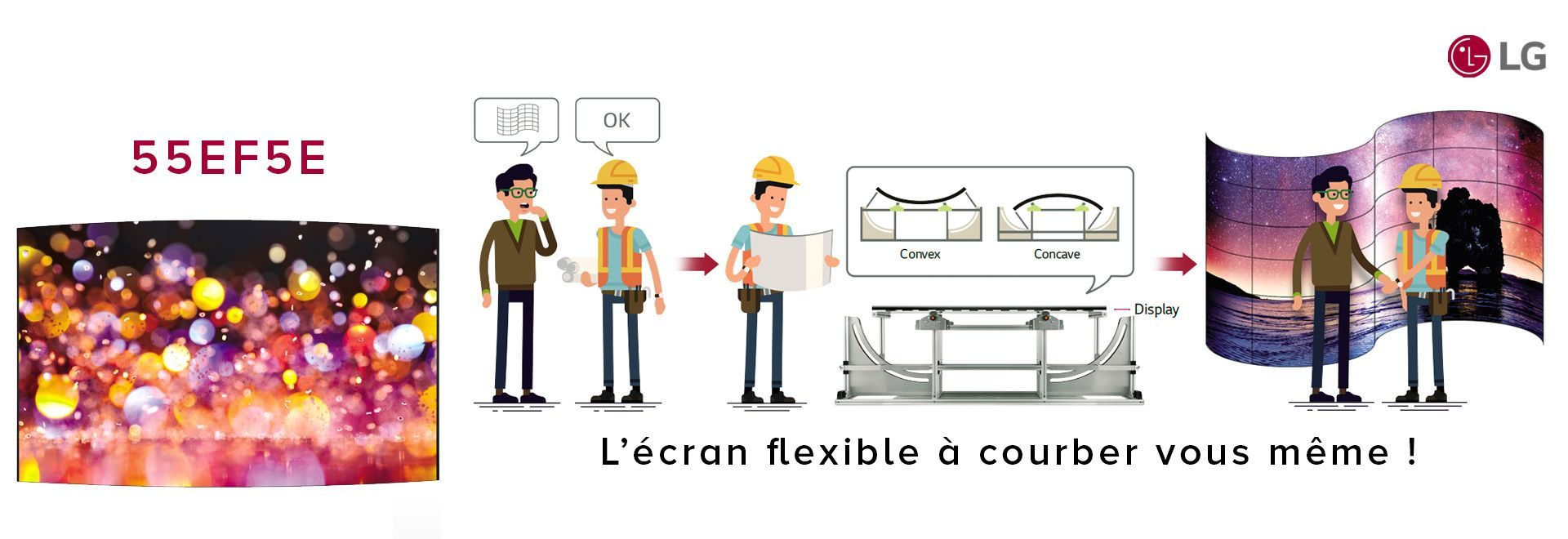 l'écran flexible à courber vous-même