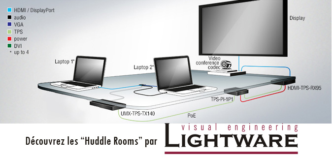 Les Huddle rooms de Lightware