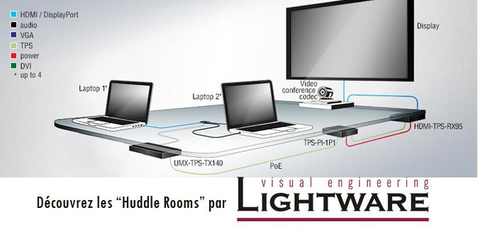 Les Huddle rooms de Lightware